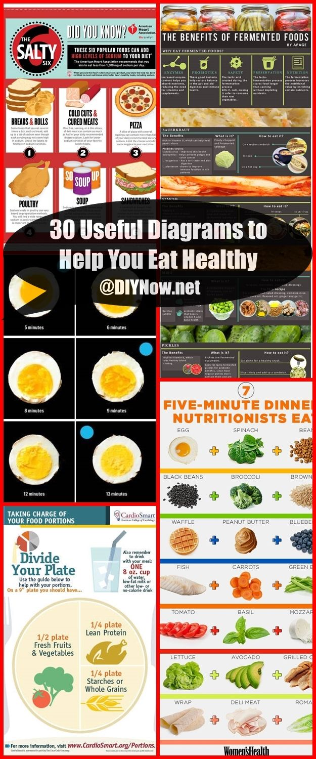30 Useful Diagrams to Help You Eat Healthy